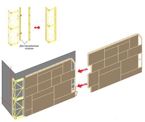 Монтаж фасадных цокольных панелей