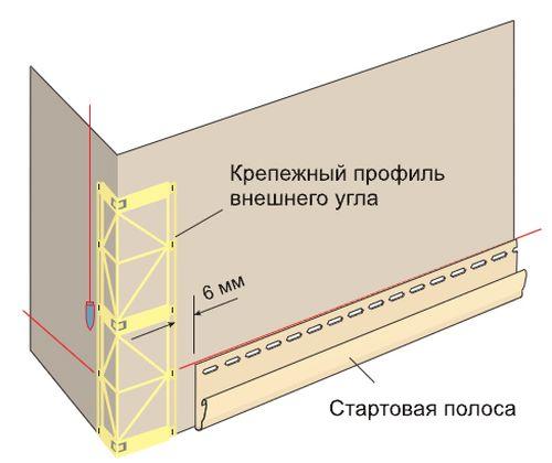 Схема укладки начальной планки