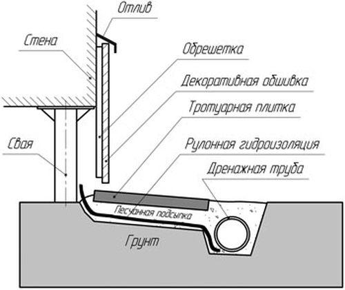 Новосибирский завод по производству сэндвич-панелей ...
