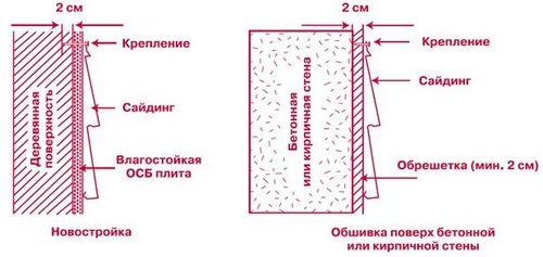 osushhestvlyat_montazh_metallosajdinga_04