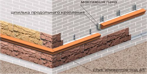 otliv_dlya_sajdinga_1