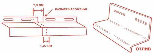 otliv_dlya_sajdinga_4