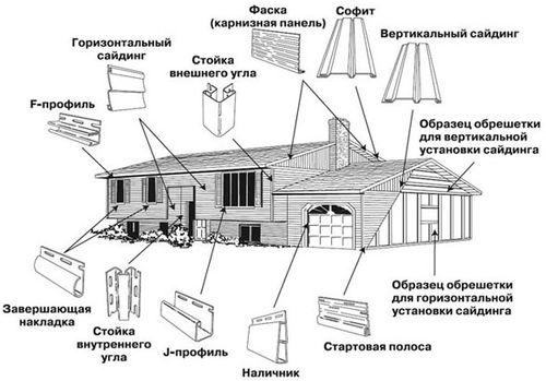 po_monta¬zhu_sajdinga_dlya_chajni¬kov_1