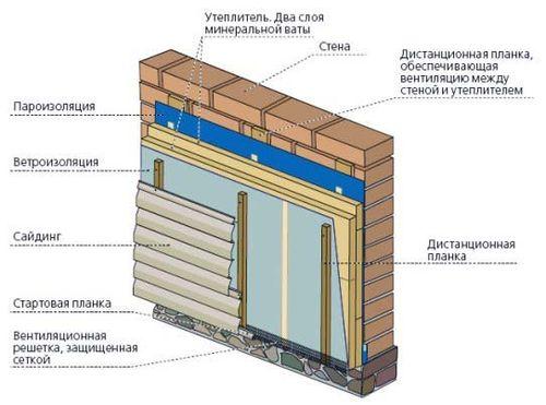 po_monta¬zhu_sajdinga_dlya_chajni¬kov_2