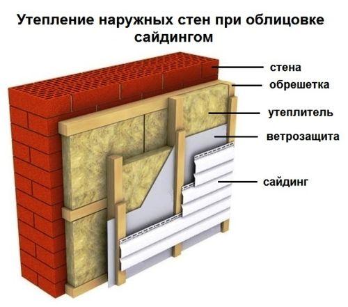 xoroshij_u¬teplitel_dlya_sten_po¬d_sajding_1